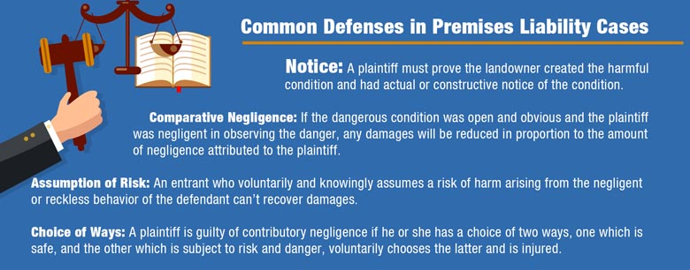 premises-liability-arguments