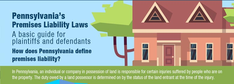 premises-liability-definition