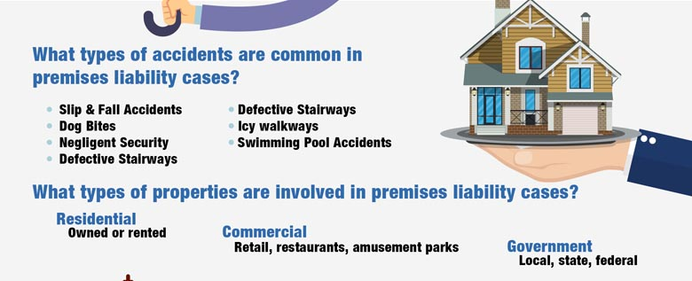 premises-liability-types-injuires-properties